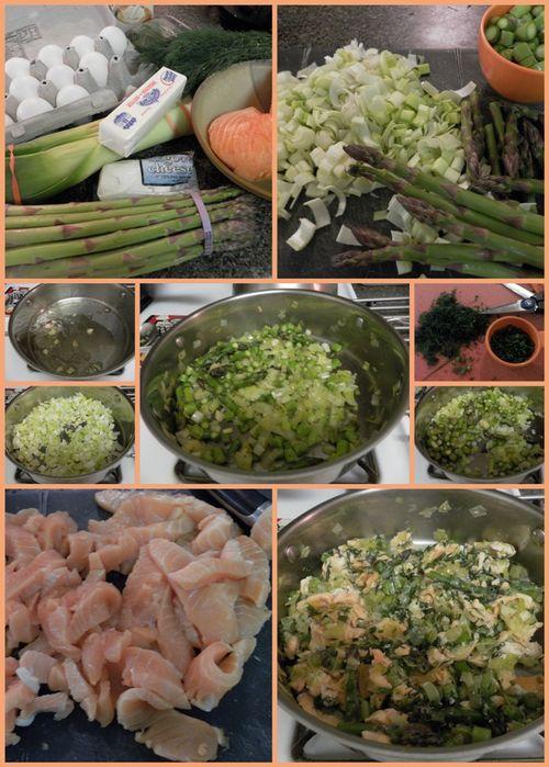Salmon, Leek & Feta Herb FILLING collage